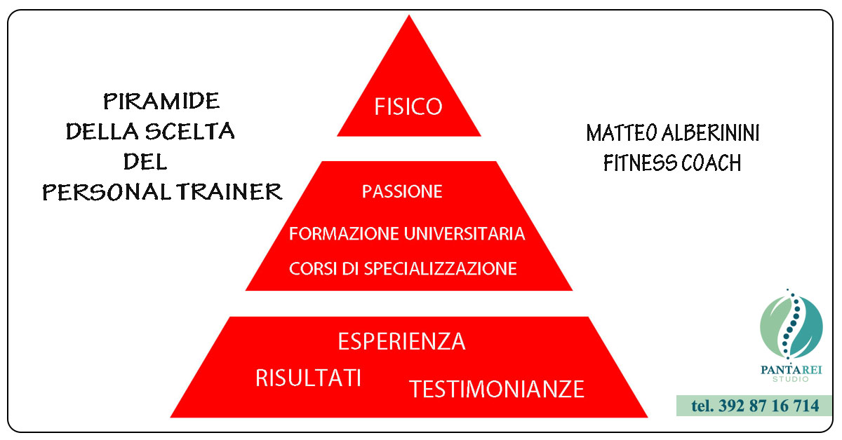 il triangolo_fb